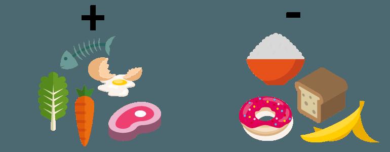 eiweiß diaet was darf ich essen
